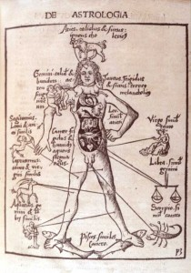 bloodletting chart